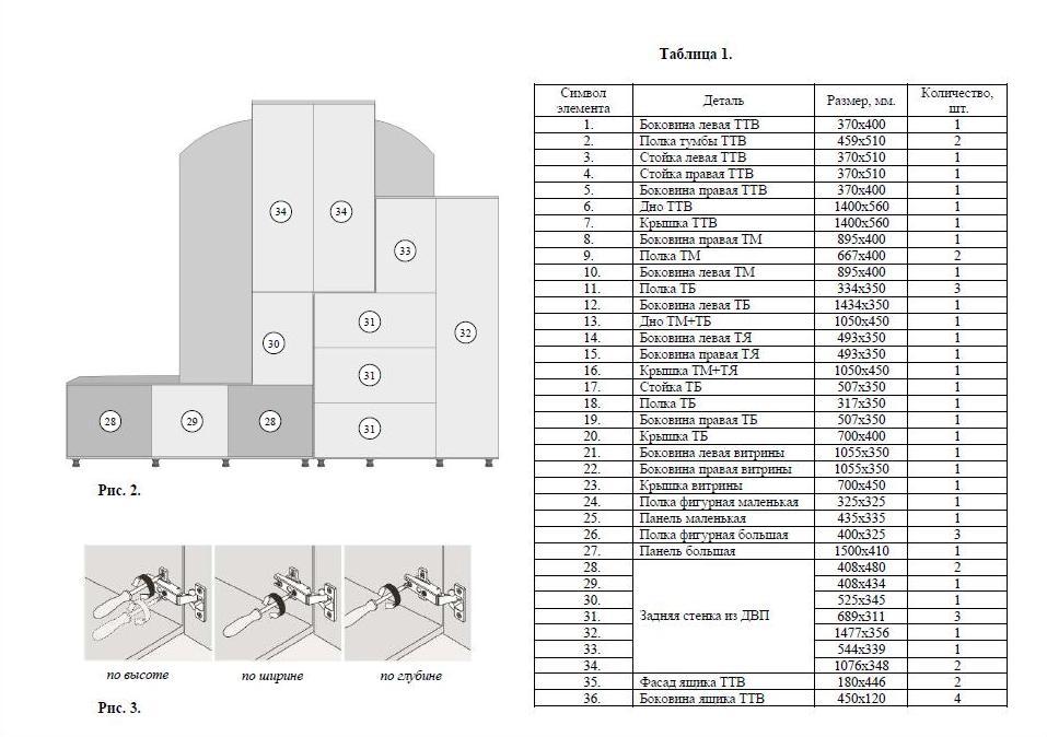 Стенка венеция бтс схема сборки